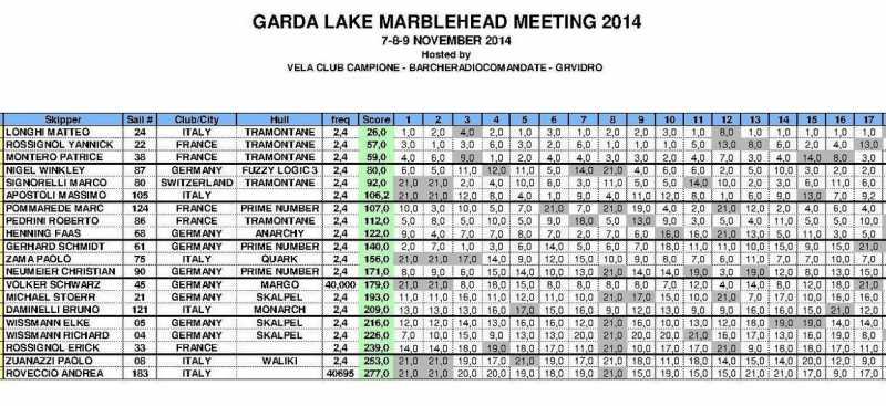 Results_2014-11-12.jpg