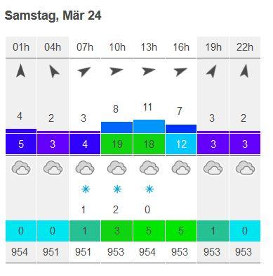 Wetter-2.jpg