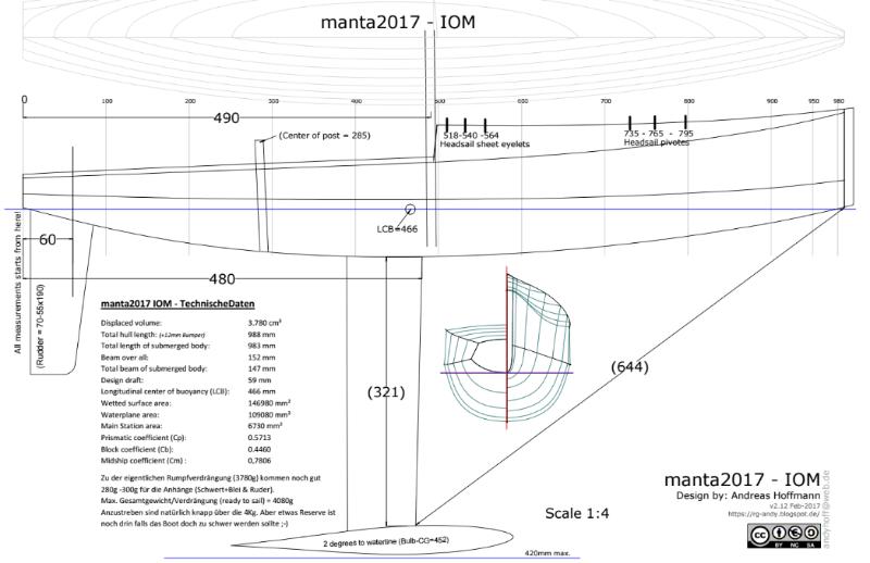 manta2017-IOM-PlanView.png